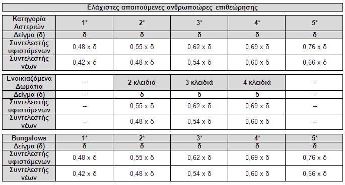 deigmatolipsia-2